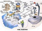 Sistem-EFI-Injeksi-Mobil